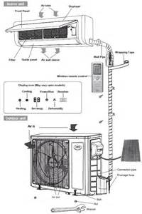 carrier heat compressor wiring diagram get free image about wiring diagram