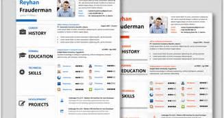 Contoh Bedak Ultima 2 Desain Cv Kreatif Contoh Curriculum Vitae Lovina