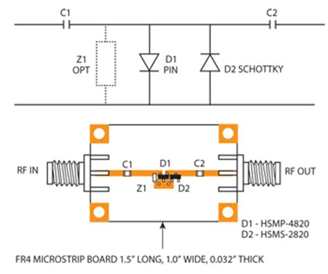 schottky diode rf limiter recovery time of the schottky pin limiter 2012 11 15 microwave journal