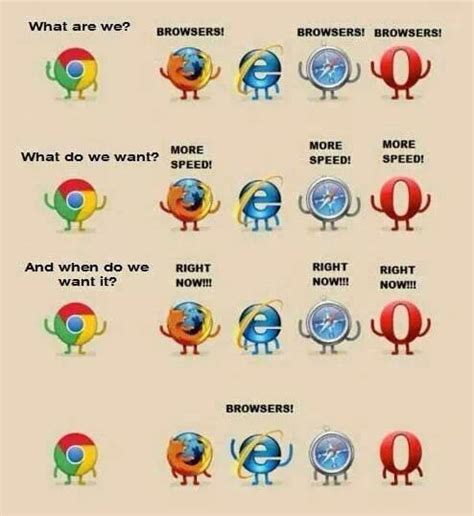 What Do We Want Faster Internet Meme - what are we browsers ned martin s amused