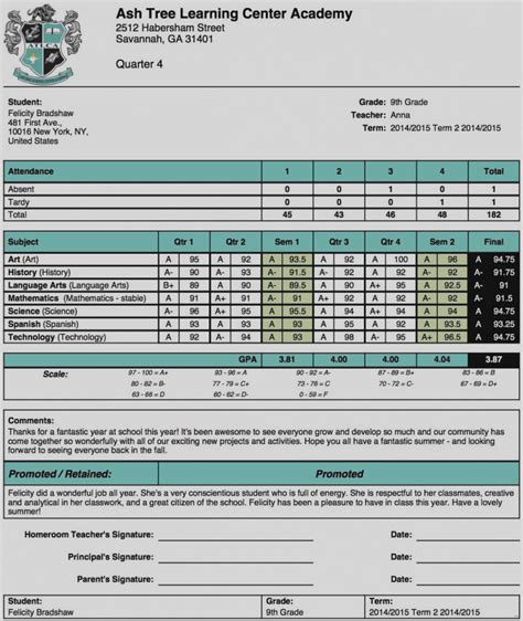 blank high school report card templates unique blank report card templates template activities
