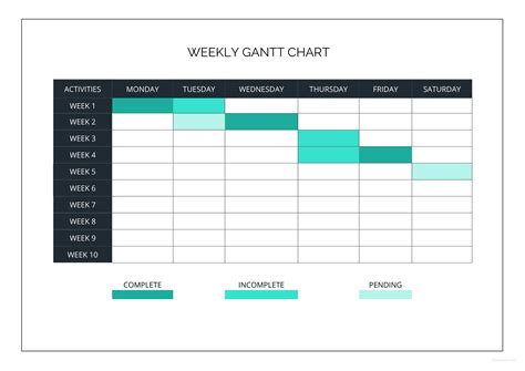 Weekly Gantt Chart Template In Microsoft Word Excel Template Net Gantt Chart Weekly Excel Template