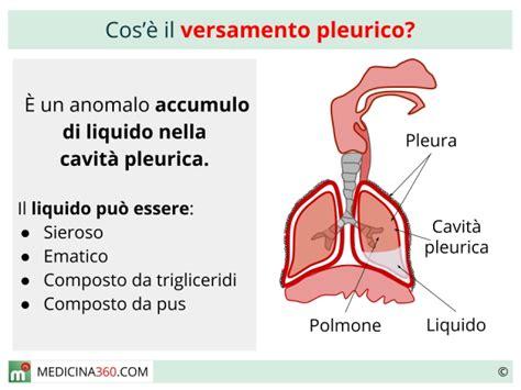 dolori gabbia toracica sintomi versamento pleurico tipi sintomi cause cure e conseguenze