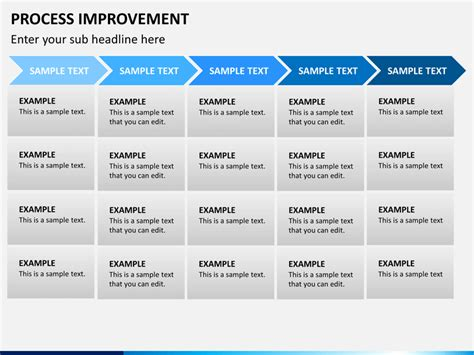 business process improvement template business process improvement plan template process