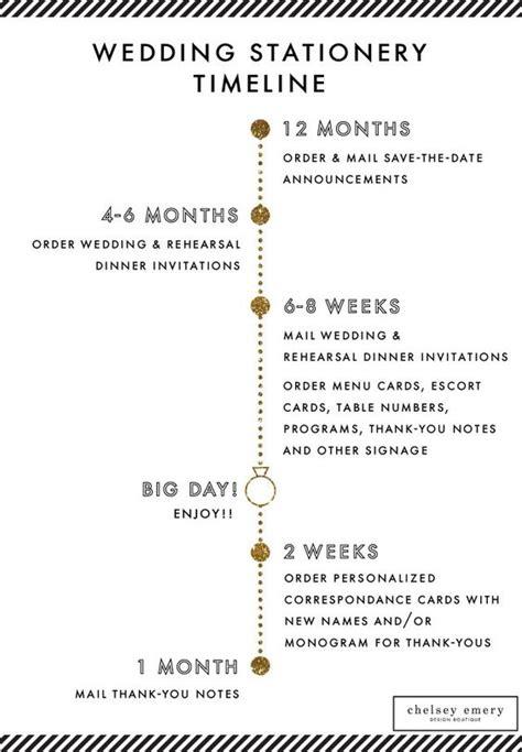 timeline for wedding invitations and rsvp wedding stationery timeline invitation wording from