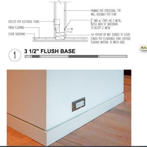 flush baseboard flush baseboard inneneinrichtung pinterest
