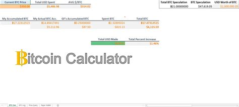bitcoin kalkulator best bitcoin calculator what is happening to bitcoin in