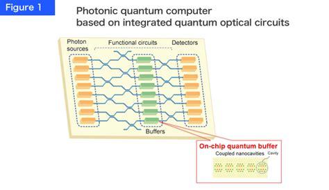 integrated quantum circuits integrated quantum circuits 28 images fabricating photonic quantum circuits in silicon tech
