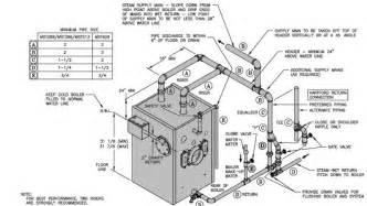 weil mclain gas boiler wiring diagram get wiring diagram