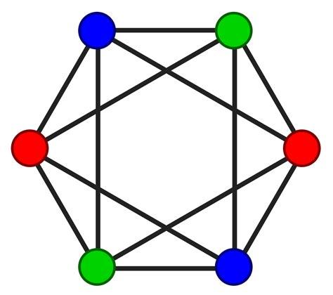 color graph selected topics in finite mathematics graph coloring