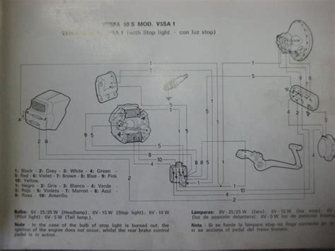 small frame vespa wiring diagram vespa accessories wiring