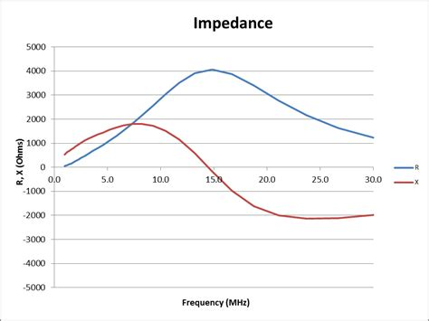 calculating inductor impedance calculate inductance impedance 28 images inductor and resistor in series with parallel