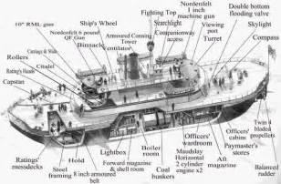 the ship model forum view topic hmvs cerberus in 1 96