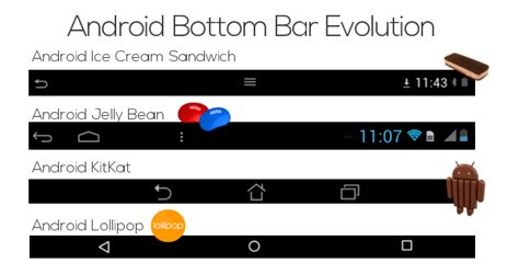 Bottom Bar how to hide bottom bar in android tablets using surelock 42gears mobility systems