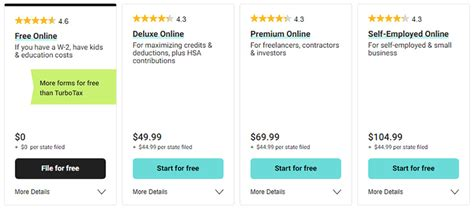 turbotax  hr block  features prices compared
