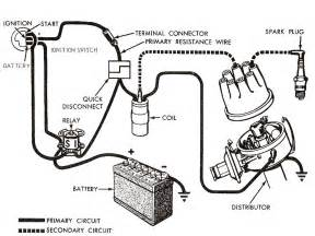 Part Of Ignition Ignition System Diagram Pearltrees