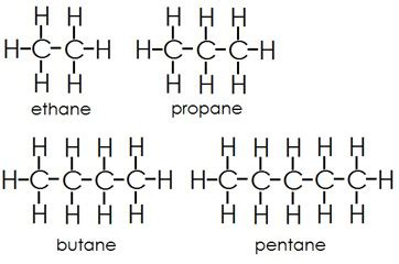 carbohydrates and hydrocarbons what is hydrocarbon definition formula compounds