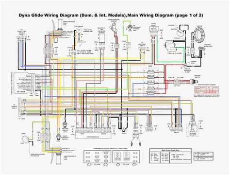 harley ignition switch wiring diagram wiring diagrams
