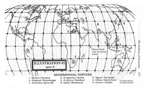 american vortex map at johanna s milkyway