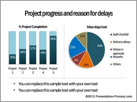 project dashboard template powerpoint ideas for powerpoint dashboard charts