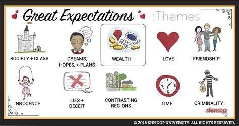 themes in the book writing still great expectations theme of wealth