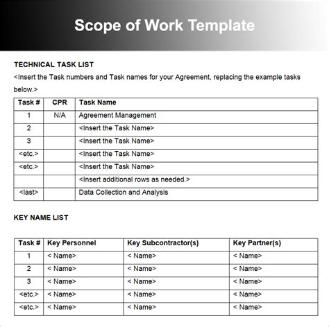 scope of work template free scope of work templates free word pdf document