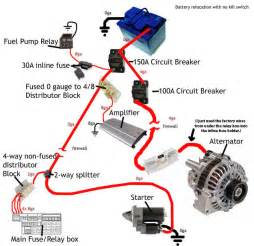 wiring cb to battery wiring uncategorized free wiring diagrams