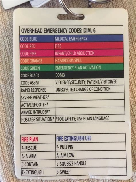code colors in hospital what does code green in a hospital emergency room