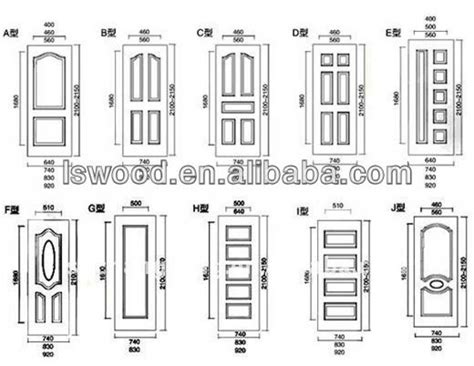 Standard Door Sizes Interior by Standard Interior Door Size Handballtunisie Org