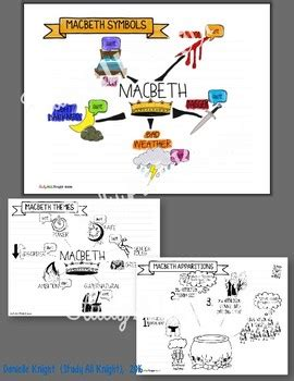 macbeth themes motifs and symbols macbeth themes symbols apparitions sketch notes guided