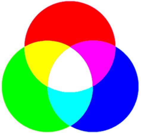 Welke Kleuren Maken Rood by Kleur