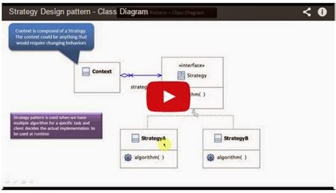 strategy design pattern youtube java ee strategy design pattern class diagram
