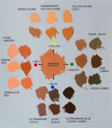 what colors make skin color 25 best ideas about skin color chart on make