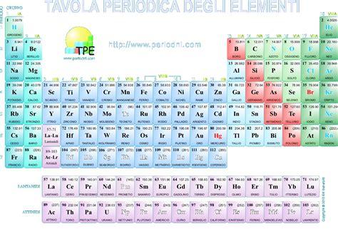 tavola periodica tavola periodica completa related keywords tavola