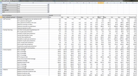 making a pivot table in excel image gallery pivottable