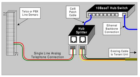 telephone line wiring diagram 4 wire telephone line