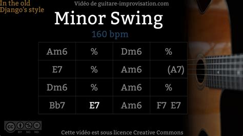 Minor Swing Backing Track by Minor Swing 160 Bpm Jazz Backing Track Jazz