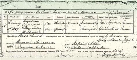 Ulster Ireland Birth Records Roots