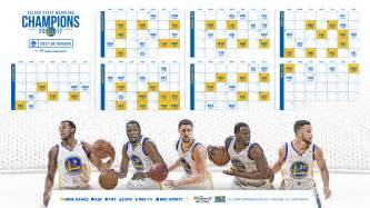 Warriors Schedule Giveaways - golden state warriors schedule basketball scores