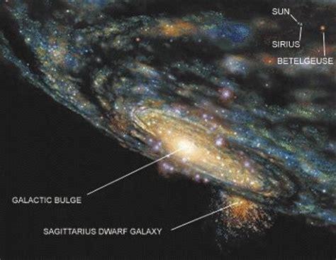 sagittarius dwarf elliptical galaxy sagdeg sag dsph
