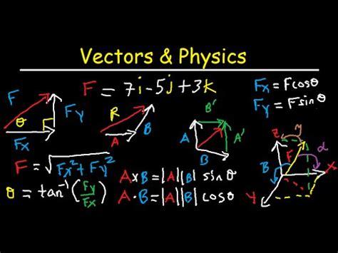 vectors physics addition subtraction dot cross