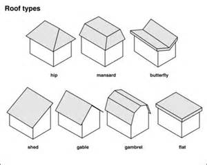 Difference Between Hip And Gable Roof Construction Tips And Guides Types Of Roofing Solutions