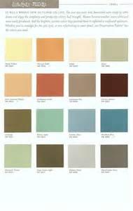gamme de couleur de peinture retro pour la maison retro amp cosy