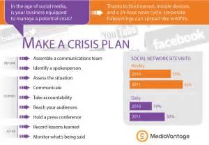 sle crisis management plan template effective crisis management