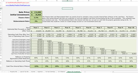 taxes on selling a rental house rental income property analysis excel spreadsheet healthywealthywiseproject