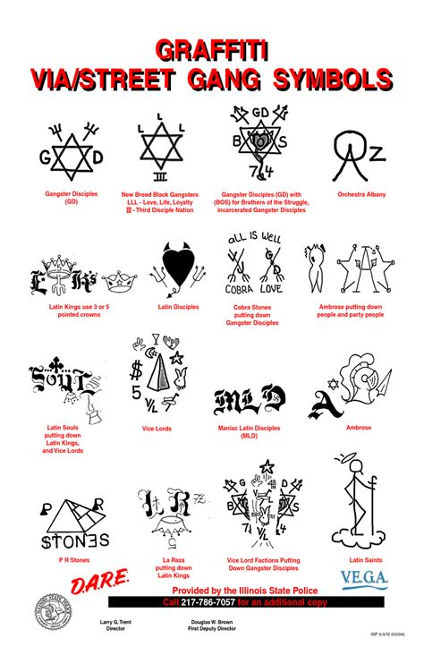 numbers gang tattoo meanings common gang symbols