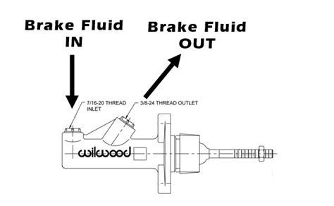 hydraulic handbrake diagram rally brake hose setup hydraulic handbrake motamec