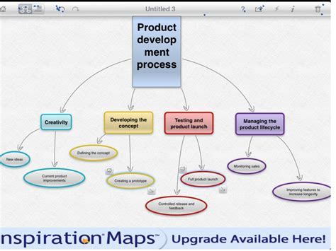 concept map generator free concept map creator free best free home