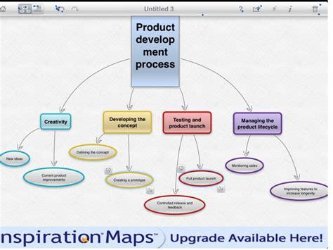 concept map maker concept map creator best free home design idea