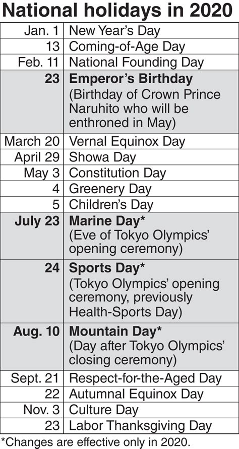 national holidays  japan changed  olympics asianewsnetwork eleven media group